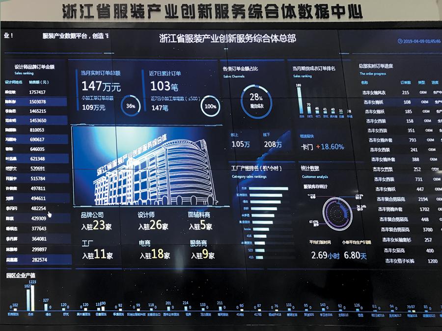 浙江省服裝産業創新服務綜合體數據中心.png