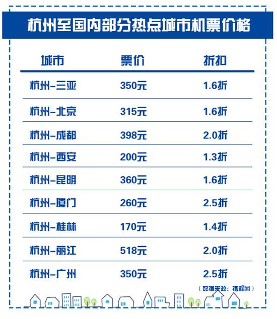"""浙江人春节旅游地图出炉 节后机票迎来""""1折时代""""-中国"""