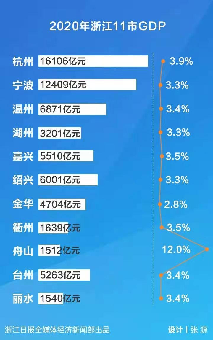 http://www.weixinrensheng.com/caijingmi/2625363.html